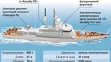 Choáng sức mạnh tàu hộ vệ 800 tấn Karakurt của Nga