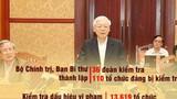 Kỷ luật 92 cán bộ thuộc diện Trung ương quản lý