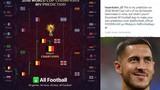 Vượt bạch tuộc Paul, Eden Hazard trở thành thiên tài dự đoán World Cup