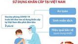 5 loại vaccine COVID-19 được cấp phép sử dụng khẩn cấp