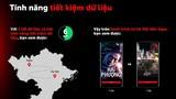 3 mẹo tiết kiệm data khi xem phim trên điện thoại ngày Tết