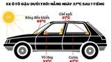 Làm mát ôtô nhanh dưới nắng nóng 40 độ thế nào?