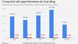 """Petrolimex bị nghi """"giấu lãi"""" 135 tỷ đồng"""