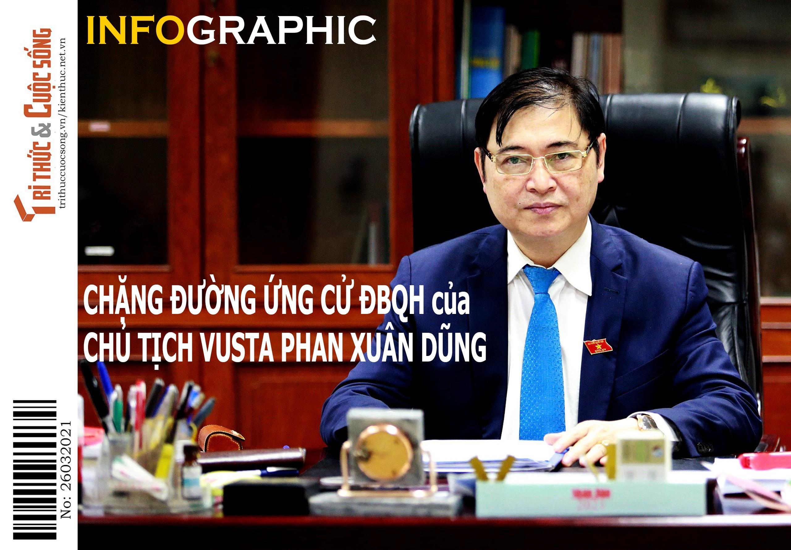 [Infographic] Chặng đường ứng cử ĐBQH của Chủ tịch VUSTA  Phan Xuân Dũng