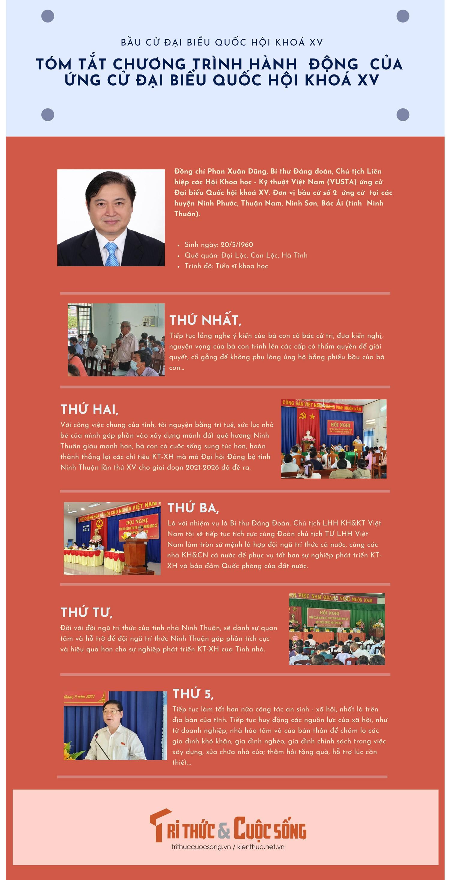 [Infographic] Chang duong ung cu DBQH cua Chu tich VUSTA  Phan Xuan Dung-Hinh-2
