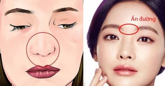 5 dấu hiệu lộ ra trên khuôn mặt báo hiệu bạn sắp phát tài