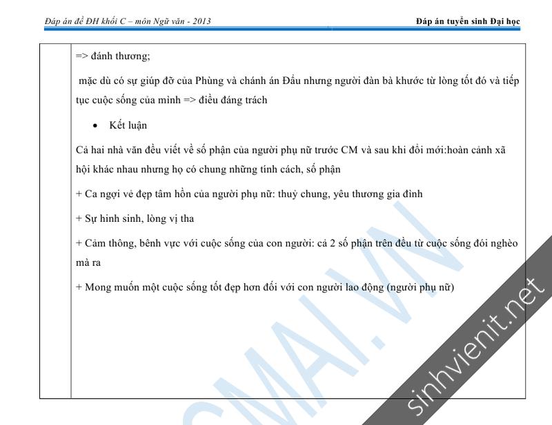 Goi y dap an mon Van khoi C 2013-Hinh-6