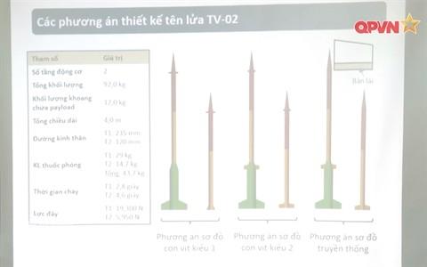 Tin vui ve chuong trinh ten lua noi dia cua Viet Nam-Hinh-2