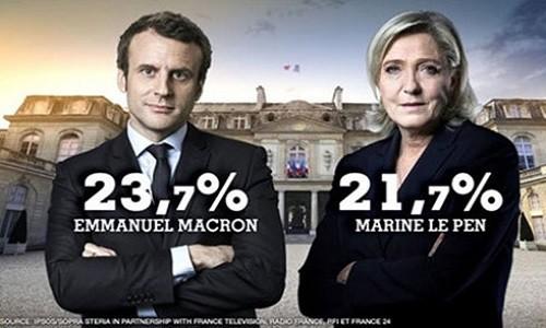 Bau cu Tong thong Phap: Emmanuel Macron va Le Pen vao vong 2