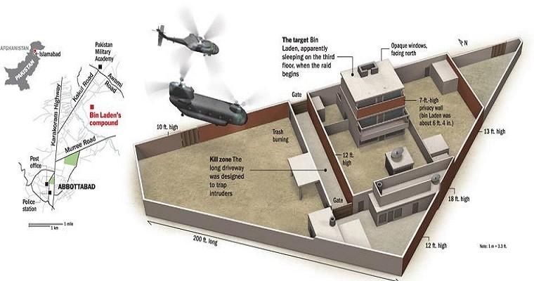 40 phut ket lieu cuoc doi trum khung bo Osama bin Laden