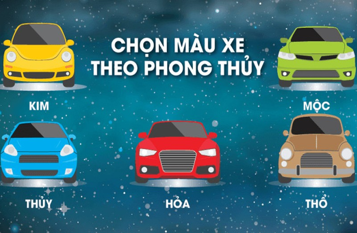 Tuoi Canh Ty nen chon mua xe mau nao hop phong thuy?