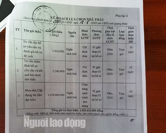 "Quang Binh chi 2,2 ti mua ""cap dung tai lieu cho DB va khach moi""-Hinh-2"