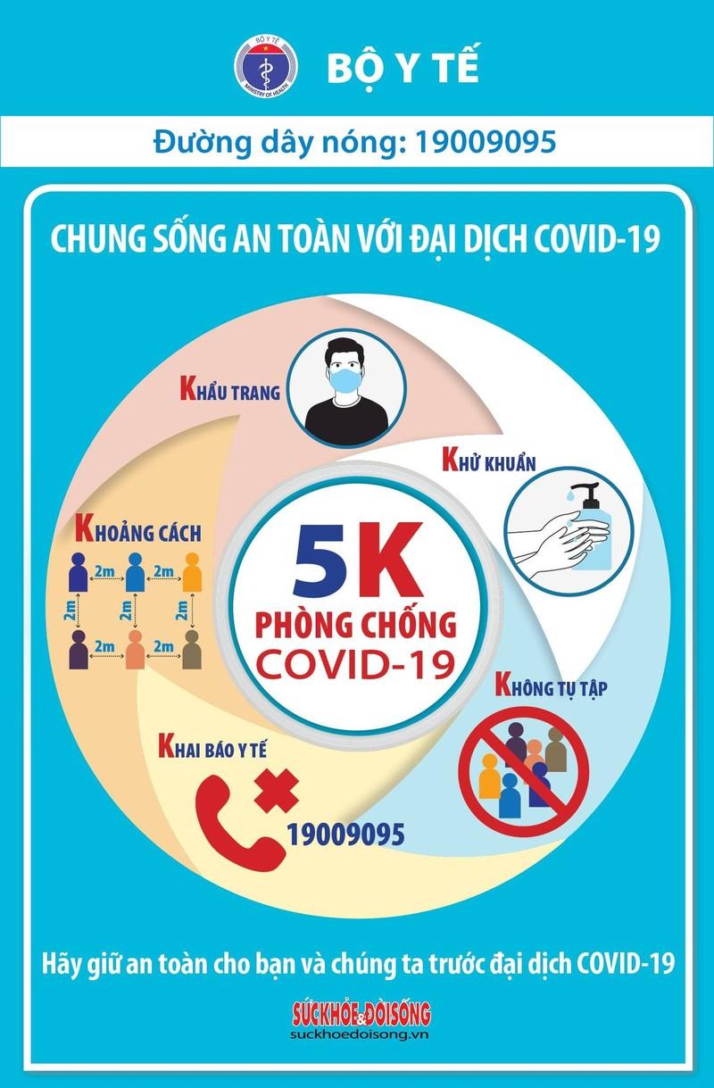 Sang 8/5: Bo Y te cong bo 15 ca mac COVID-19 ghi nhan trong nuoc-Hinh-2