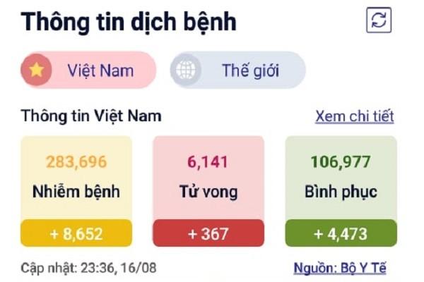 """Delta chua qua, Lambda toi: Lien hoan bien chung Sars-CoV-2 """"hoa them hoa""""?-Hinh-4"""