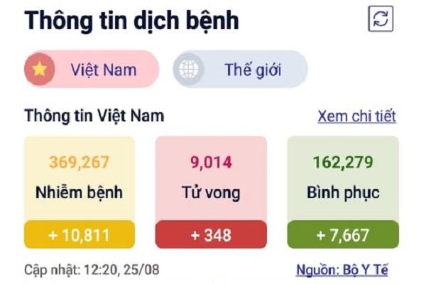"Chuyen gia Thuy Si: ""Sieu bien chung COVID-22"" co the nguy hiem toi dau?-Hinh-3"