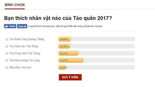 Vi sao Tao Moi truong duoc yeu thich nhat Tao quan 2017?-Hinh-2