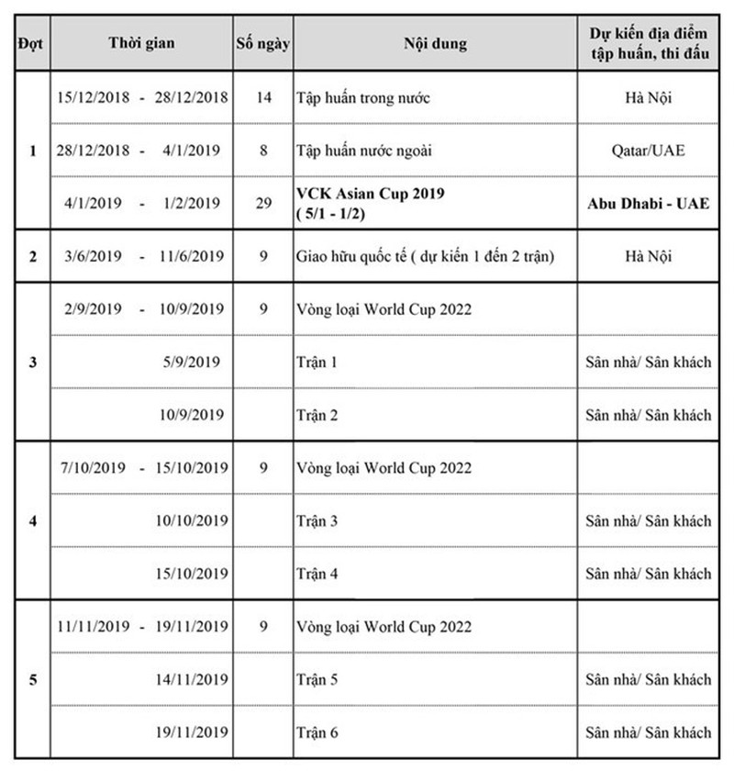 HLV Park Hang-seo dan dat U22 Viet Nam tham du SEA Games 2019-Hinh-2