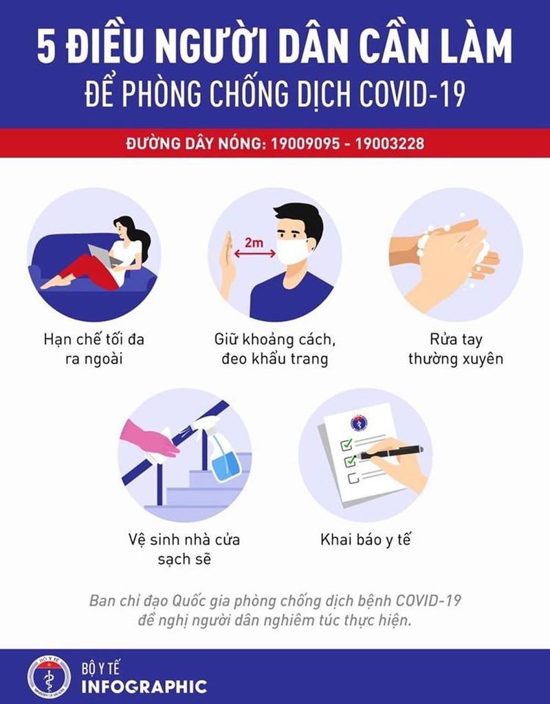 Them 5 ca mac Covid-19: 4 ca lien quan Benh vien Bach Mai, Viet Nam 179 ca-Hinh-2