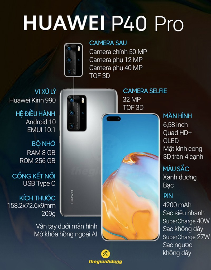 Nhung nham tuong ve camera tren smartphone nhieu nguoi mac phai-Hinh-5