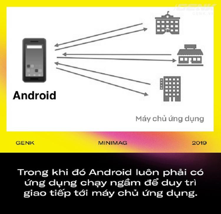 Vi sao iPhone it RAM hon 90% may Android ma van chay muot-Hinh-4