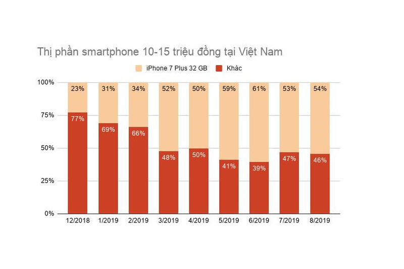 Nghich ly iPhone o Viet Nam-Hinh-3