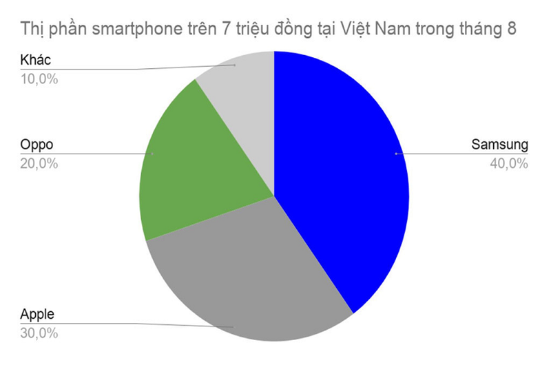 Nghich ly iPhone o Viet Nam-Hinh-4