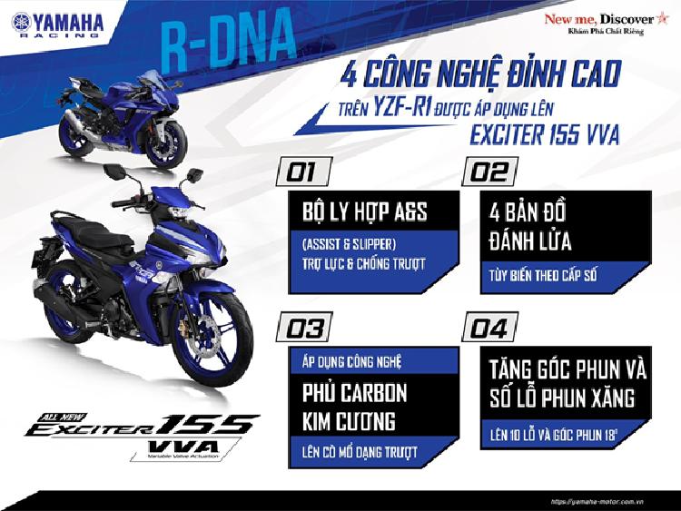 Yamaha Exciter 155 VVA 2021 tai Viet Nam - ong vua con tay moi-Hinh-5