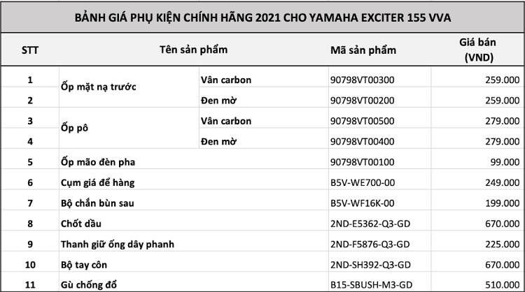 Yamaha Exciter 155 VVA 2021 ban gioi han duoc trang bi nhung gi?-Hinh-3