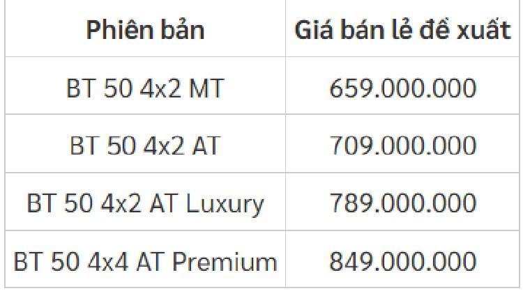 Mazda BT-50 2021 ve Viet Nam, tang cao nhat 145 trieu dong?-Hinh-4