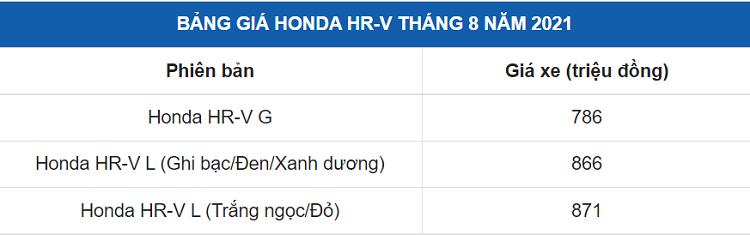 Honda HR-V giam 160 trieu tai dai ly, mong thoat e