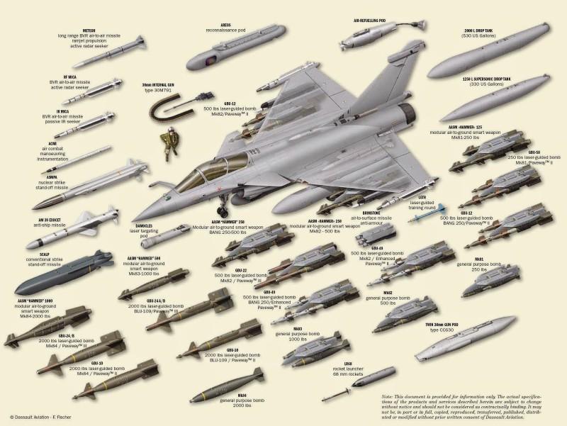 Tiem kich Rafale An Do co vuot qua suc manh cua J-16 Trung Quoc?-Hinh-13