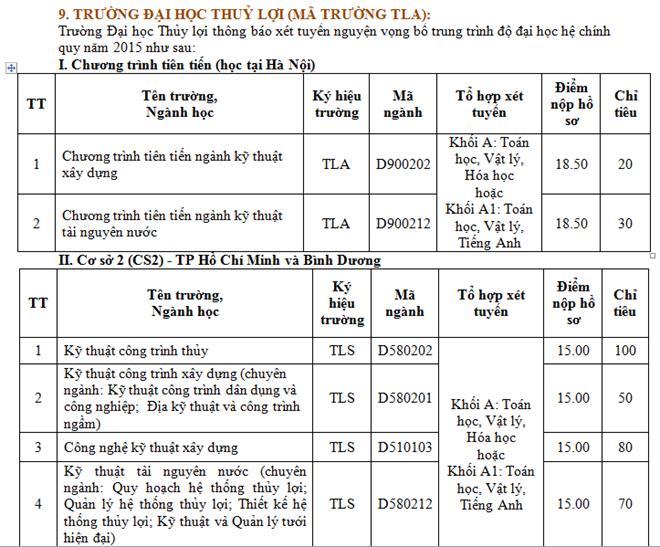 Thong ke chi tieu nguyen vong bo sung cac truong-Hinh-2