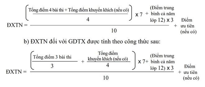 Ky Thi THPT 2020: Cach tinh diem xet tot nghiep nhu the nao?