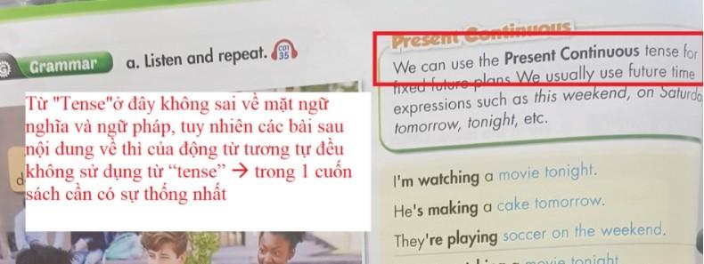 SGK tieng Anh i-Learn Smart World lop 6 cung bi phan anh co nhieu 'san'-Hinh-4
