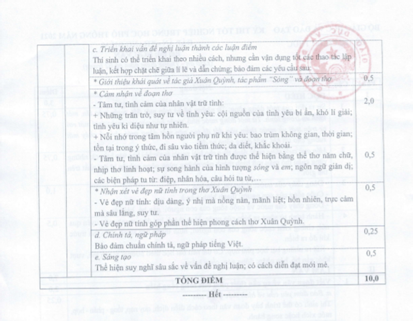 Van tranh cai ve de thi tot nghiep mon ngu van, Bo GD-DT cong bo dap an-Hinh-2