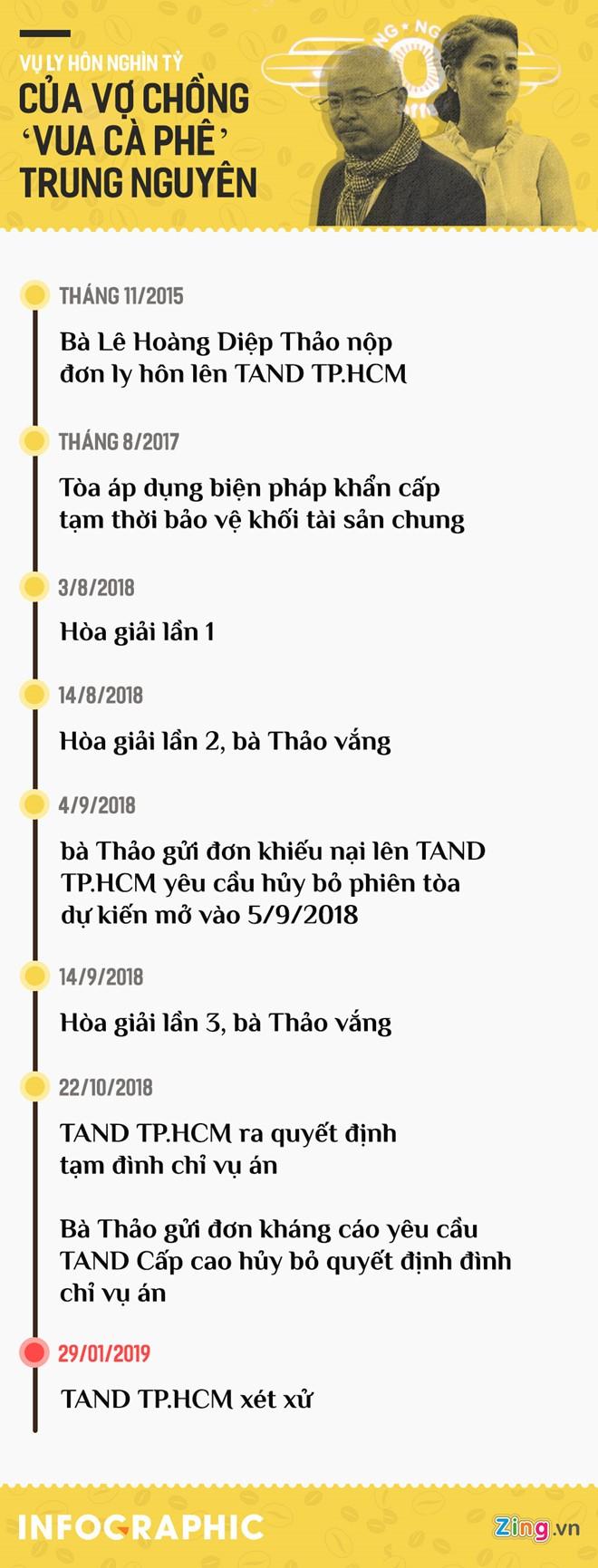 Vo chong 'vua' ca phe Trung Nguyen tiep tuc ra toa ly hon-Hinh-3