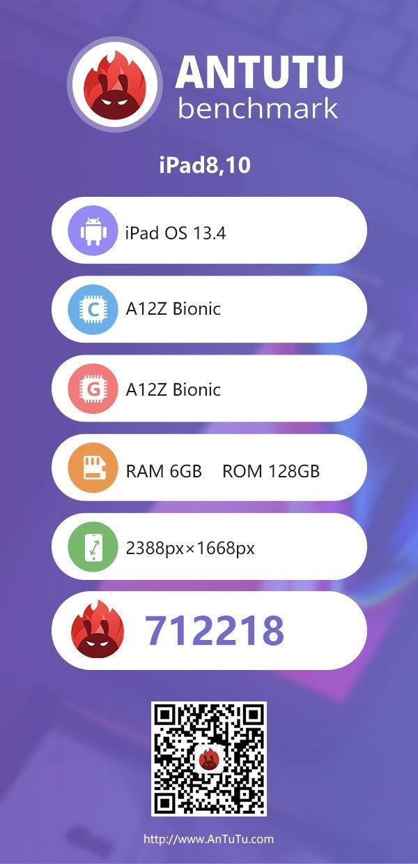 Hieu nang cua iPad Pro 2020 khong manh hon iPad Pro 2018