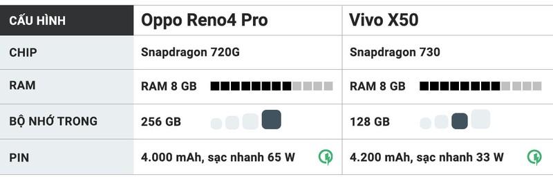 Chon Reno4 Pro doi dau Vivo X5-Hinh-3