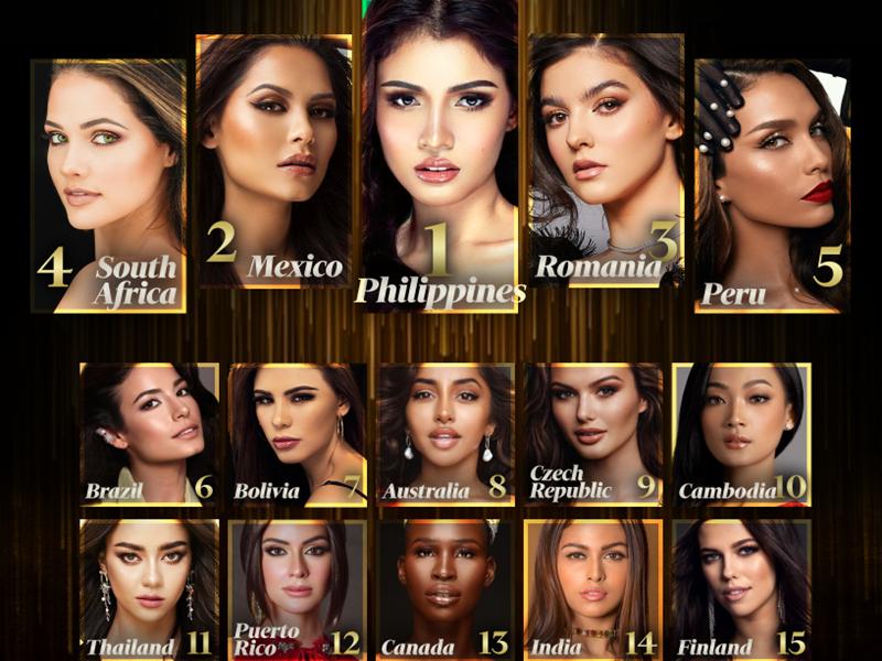 Hoa hau Khanh Van lieu co co hoi tien xa o Miss Universe 2020?-Hinh-9