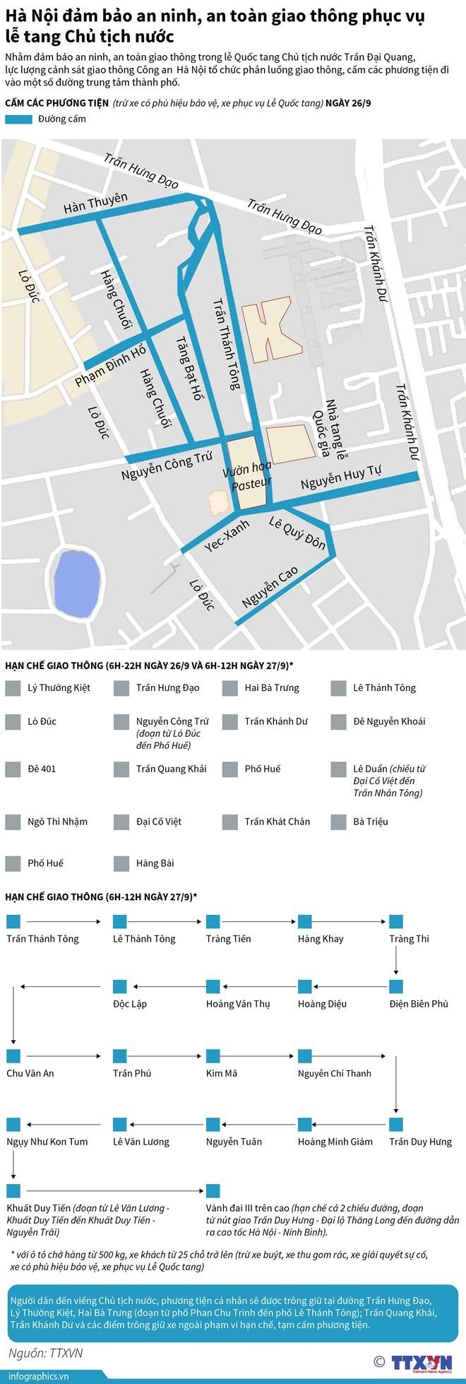 [Infographics] Ha Noi phan luong giao thong phuc vu le Quoc tang