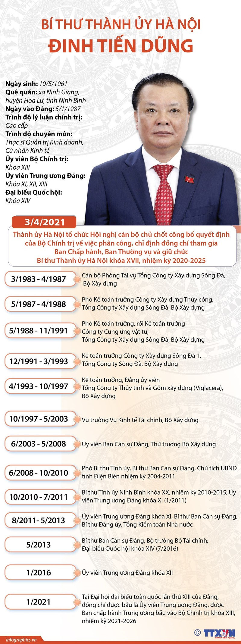 Ha Noi quyet tam thuc hien thang loi Nghi quyet Dai hoi lan thu 13-Hinh-2