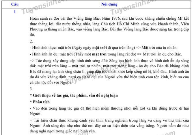 Tuyen Sinh vao lop 10: Dap an mon Ngu van tai Ha Noi-Hinh-2