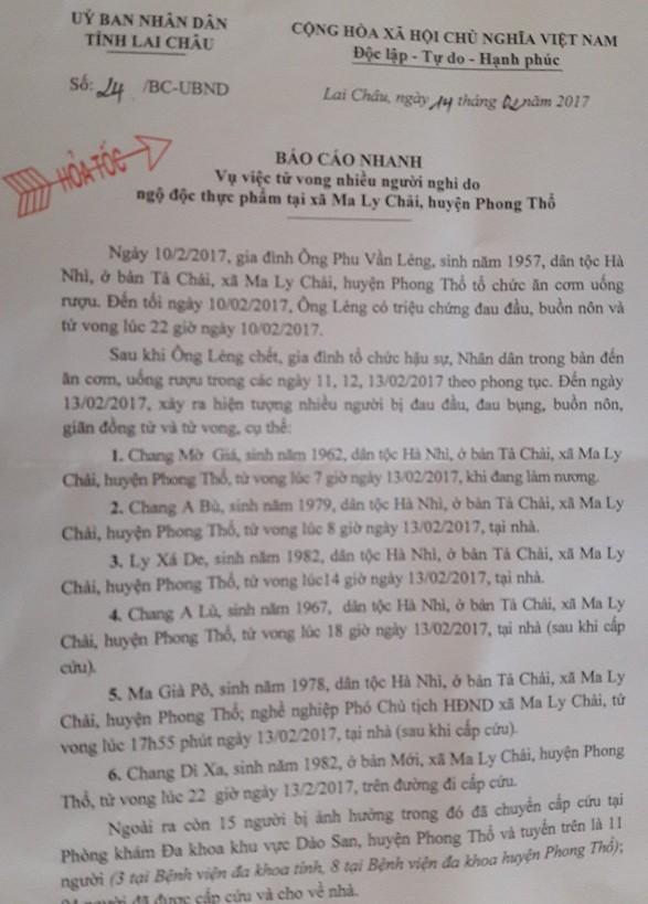Ngo doc thuc pham kinh hoang o Lai Chau, 6 nguoi tu vong
