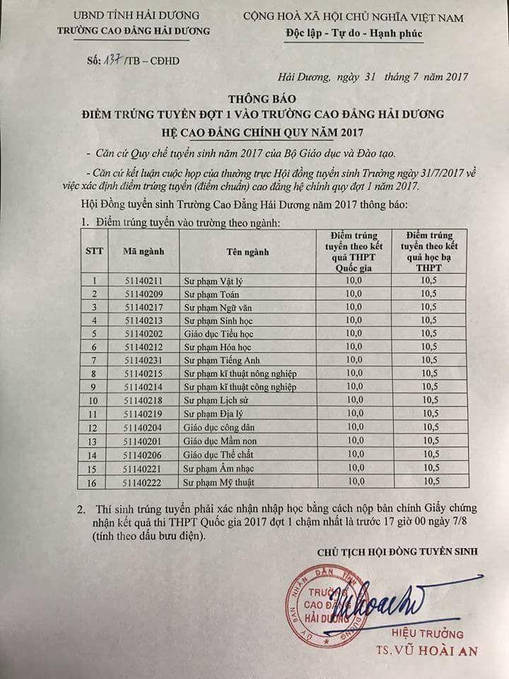 PGS Van Nhu Cuong noi ve diem tuyen sinh nganh su pham qua thap