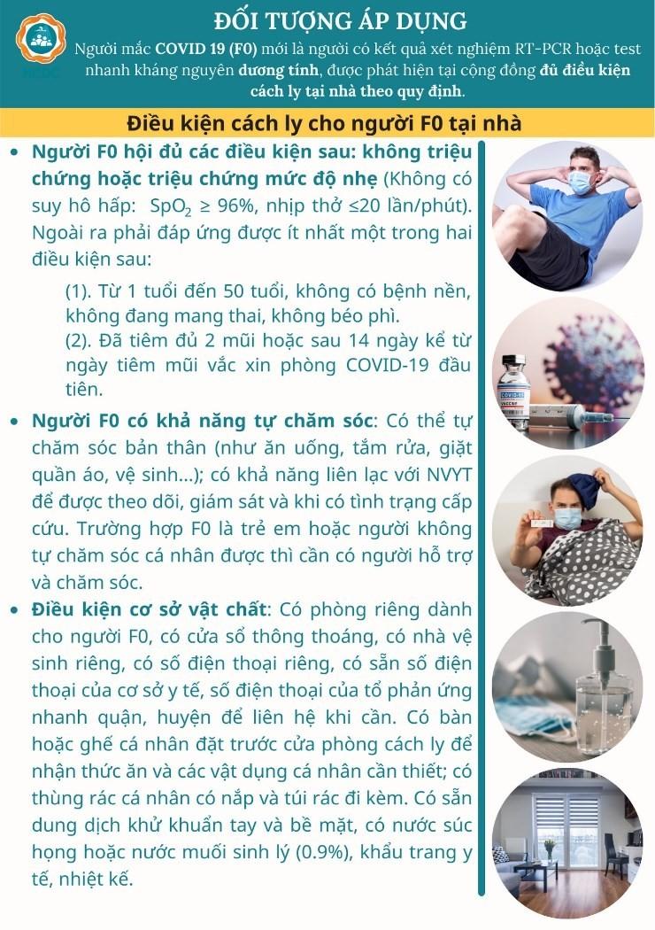 Bac si quan y khuyen cao: Khong de F0 dieu tri tai nha dien tich nho, dong nguoi-Hinh-5