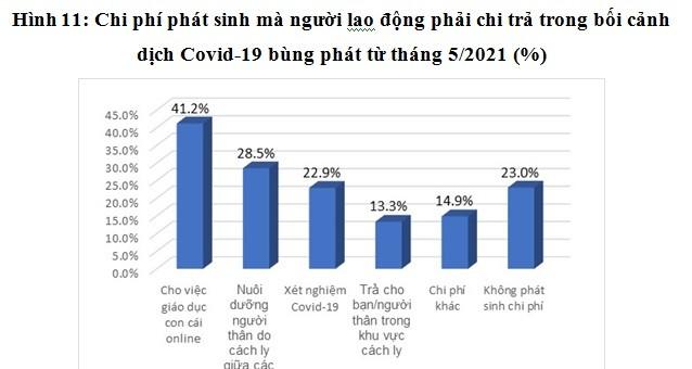 Dich COVID-19: Mat viec, kho khan… kien nghi cua nguoi lao dong-Hinh-2