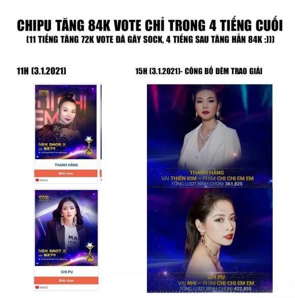 Bang chung to Chi Pu