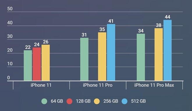 iPhone 11 chinh hang tai Viet Nam, gia may xach tay tut doc-Hinh-2