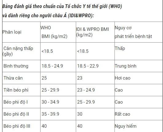 """Me bau 162kg """"vuot can"""" an toan nho su tro giup tich cuc cua bac si-Hinh-3"""