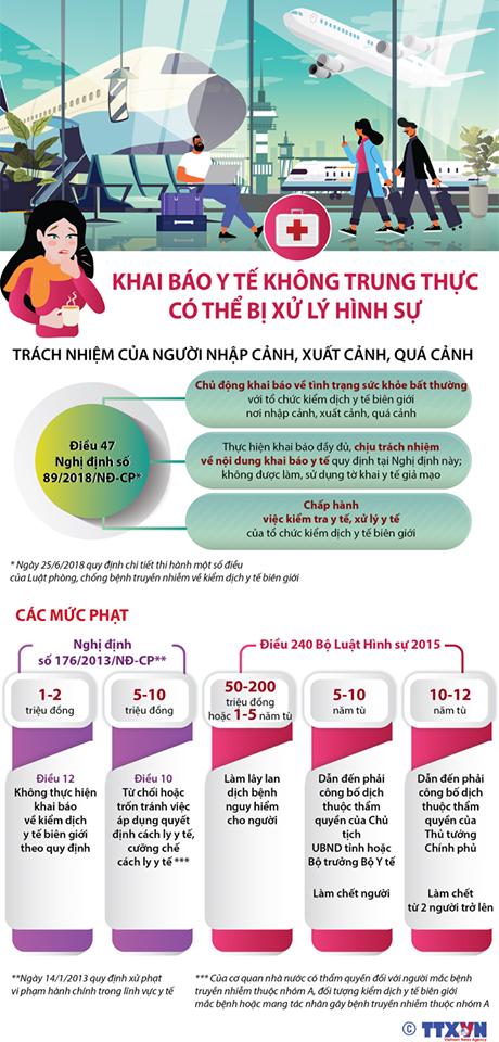 Khong cu can bo di nuoc ngoai thoi Covid-19, tru khi Thu tuong cho phep-Hinh-2